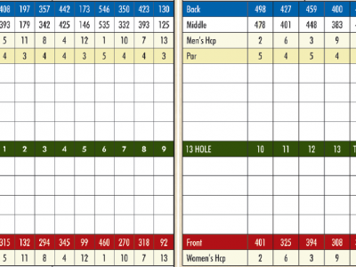 Scorecard for the 13-hole Jefferson (Wisc) Golf Course.