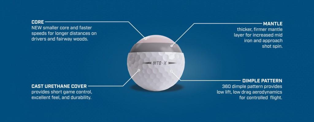 MTB-X_Slider-01_b9ab5ceb-973e-4dfe-9c86-71dfb0e6bdd2_1300x.progressive