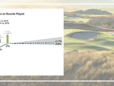 GTC Blog 1031x406_Golf is up