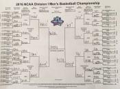 My NCAA bracket