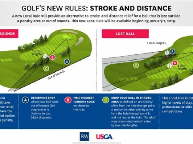 Rules Stroke-And-Distance