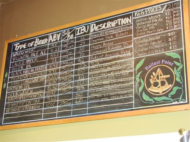Tastings at growler fills at Ballast Point