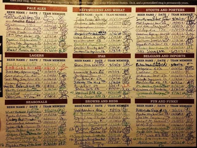 Mug Club list 640