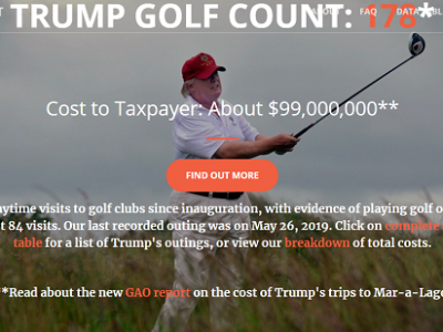 Trump Golf Count 2019-05-31
